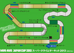 mini4JapanCup