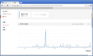 急上昇ワード-検索結果